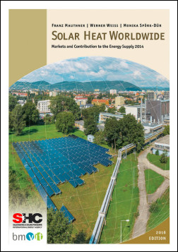 Solar Heat Worldwide